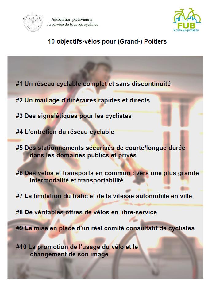 10 objectifs vélo : #1 Un réseau cyclable complet et sans discontinuité #2 Un maillage d'itinéraires rapides et directs #3 Des signalétiques pour les cyclistes #4 L'entretien du réseau cyclable #5 Des stationnements sécurisés de courte/longue durée dans les domaines publics et privés #6 Des vélos et transports en commun : vers une plus grande intermodalité et transportabilité #7 La limitation du trafic et de la vitesse automobile en ville #8 De véritables offres de vélos en libre-service #9 La mise en place d'un réel comité consultatif de cyclistes #10 La promotion de l'usage du vélo et le changement de son image